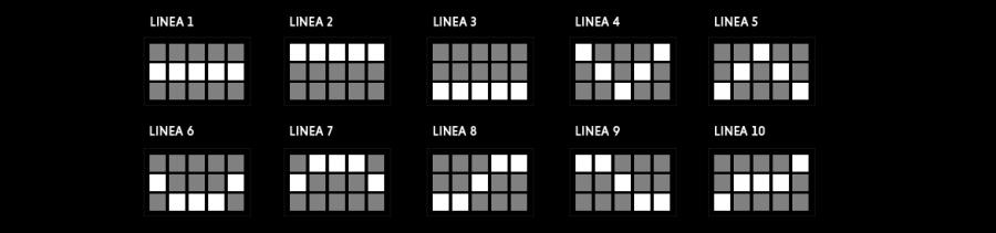Tabella con linee di pagamento che rappresentano le linee di vincita del gioco Book of Ra deluxe.